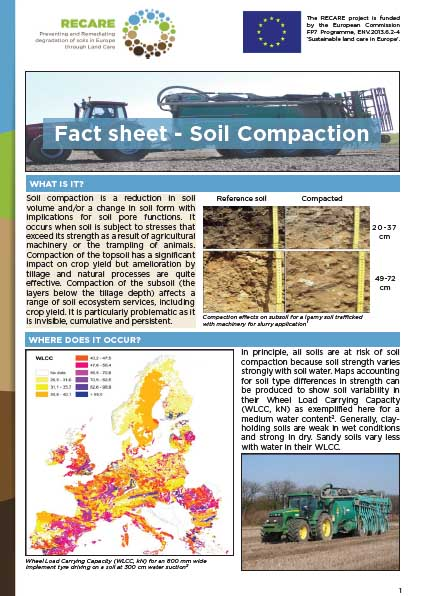 Compaction frontcover